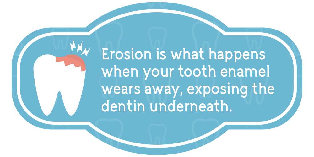 Erosion is what happens when your tooth enamel wears away, exposing the dentin underneath.